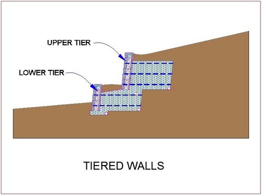 tieredwall1.jpg